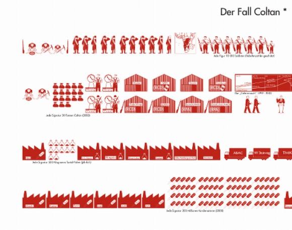 Ausschnitt aus: Alice Creischer/Andreas Siekmann, der Fall Coltan, Berlin/Klagenfurt, 2004, print on paper, different size, Courtesy Galerien Barbara Weiss und KOW Berlin.